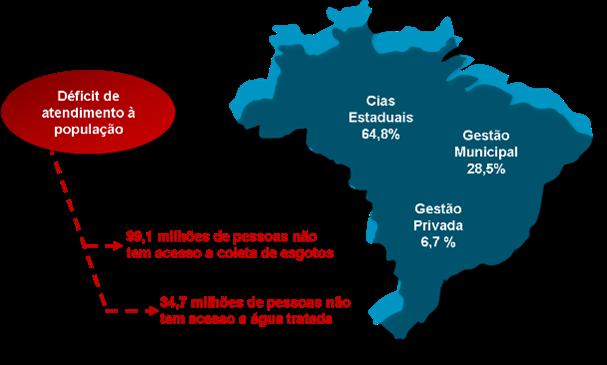 FGV DATASAN: plataforma permite acesso a 70 indicadores em dez áreas do saneamento básico no Brasil